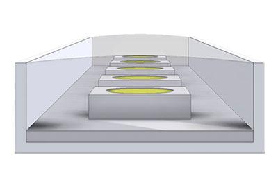 Lichtbandsysteme